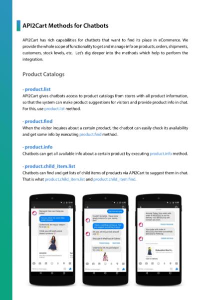 Chatbots Software API Integration