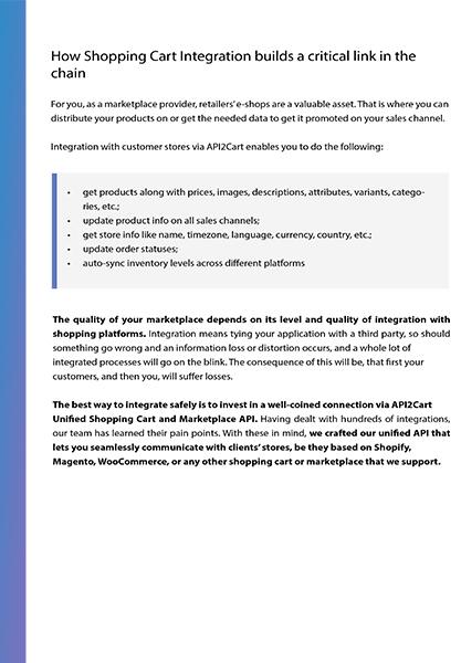 Marketplace API Integration