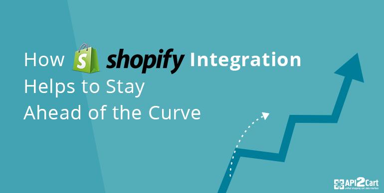 shopify-integration