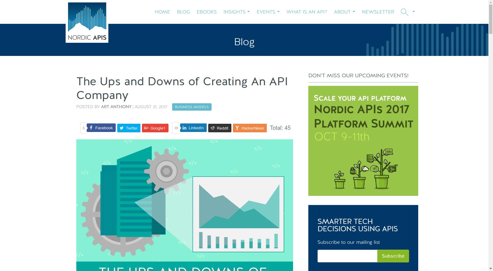 The Ups and Downs of Creating An API Company