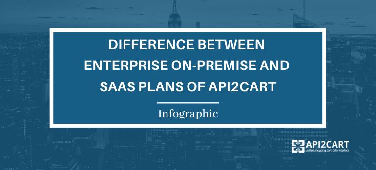 saas_and_enterprise_plans