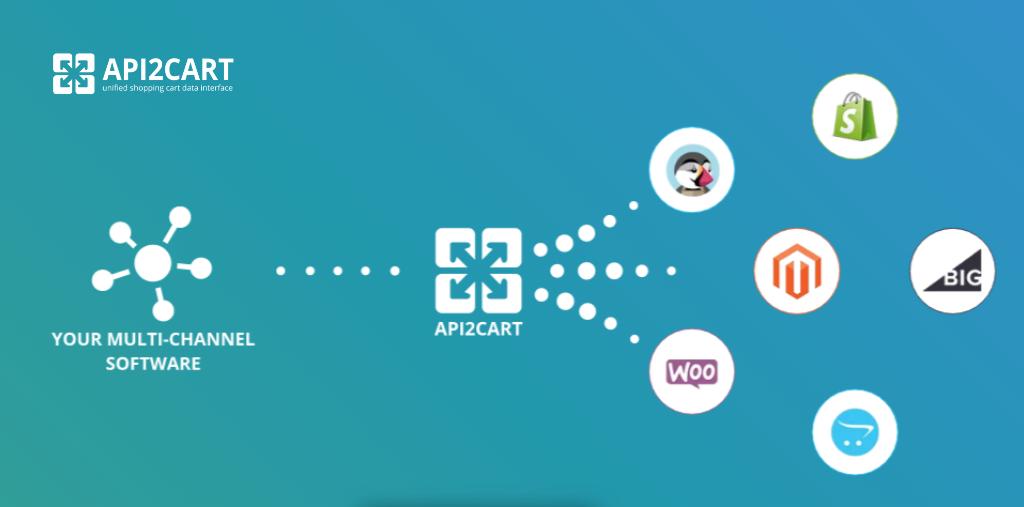 api2cart for multichennel software
