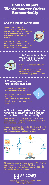 import woocommerce orders