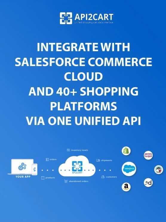 Salesforce Commerce Cloud API Integration