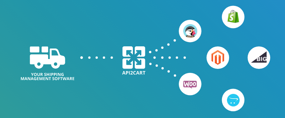Shipping-Software-eCommerce-API-Integration-API2Cart