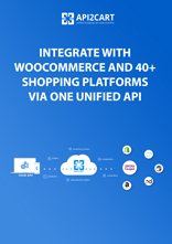 WooCommerce API Integration
