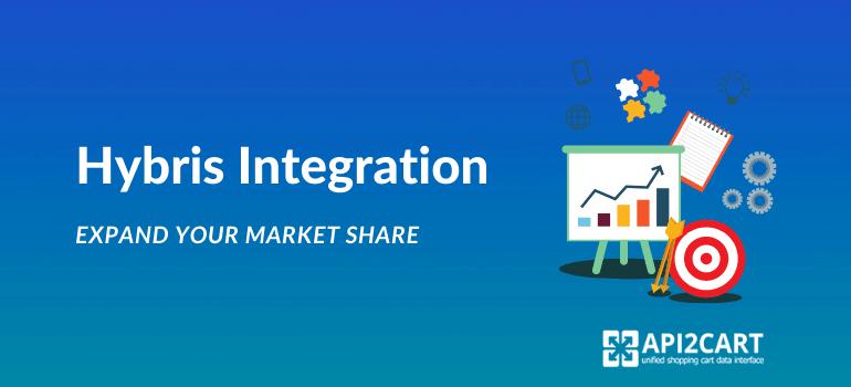 hybris integration