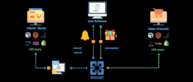erp-schema-1
